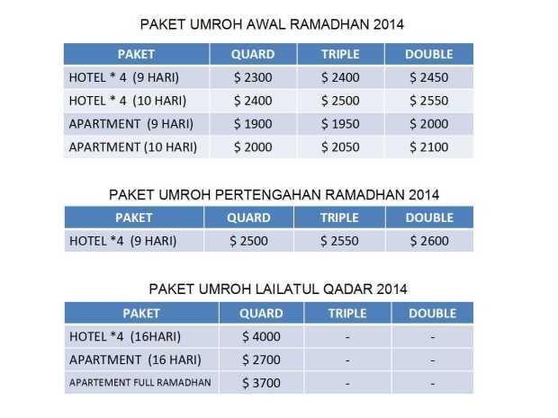 paket umroh ramadhan 2014